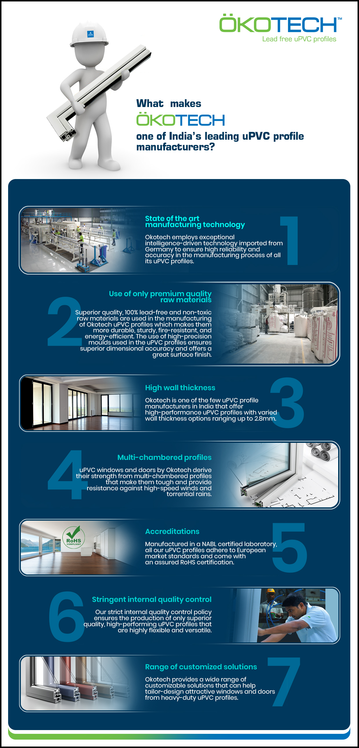 Best uPVC Profile Manufacturers