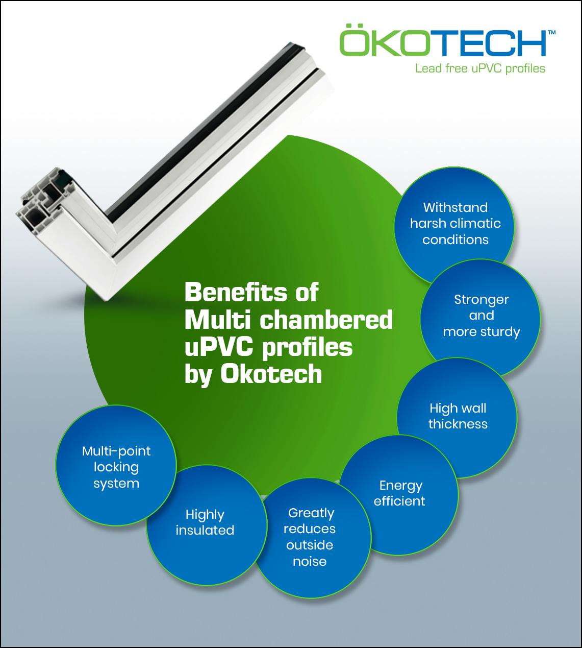 multi chambered uPVC profiles